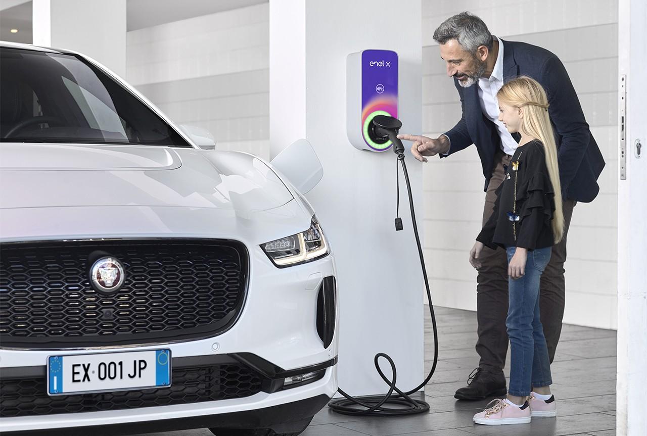 Станции зарядки электромобилей Инвестиционные возможности