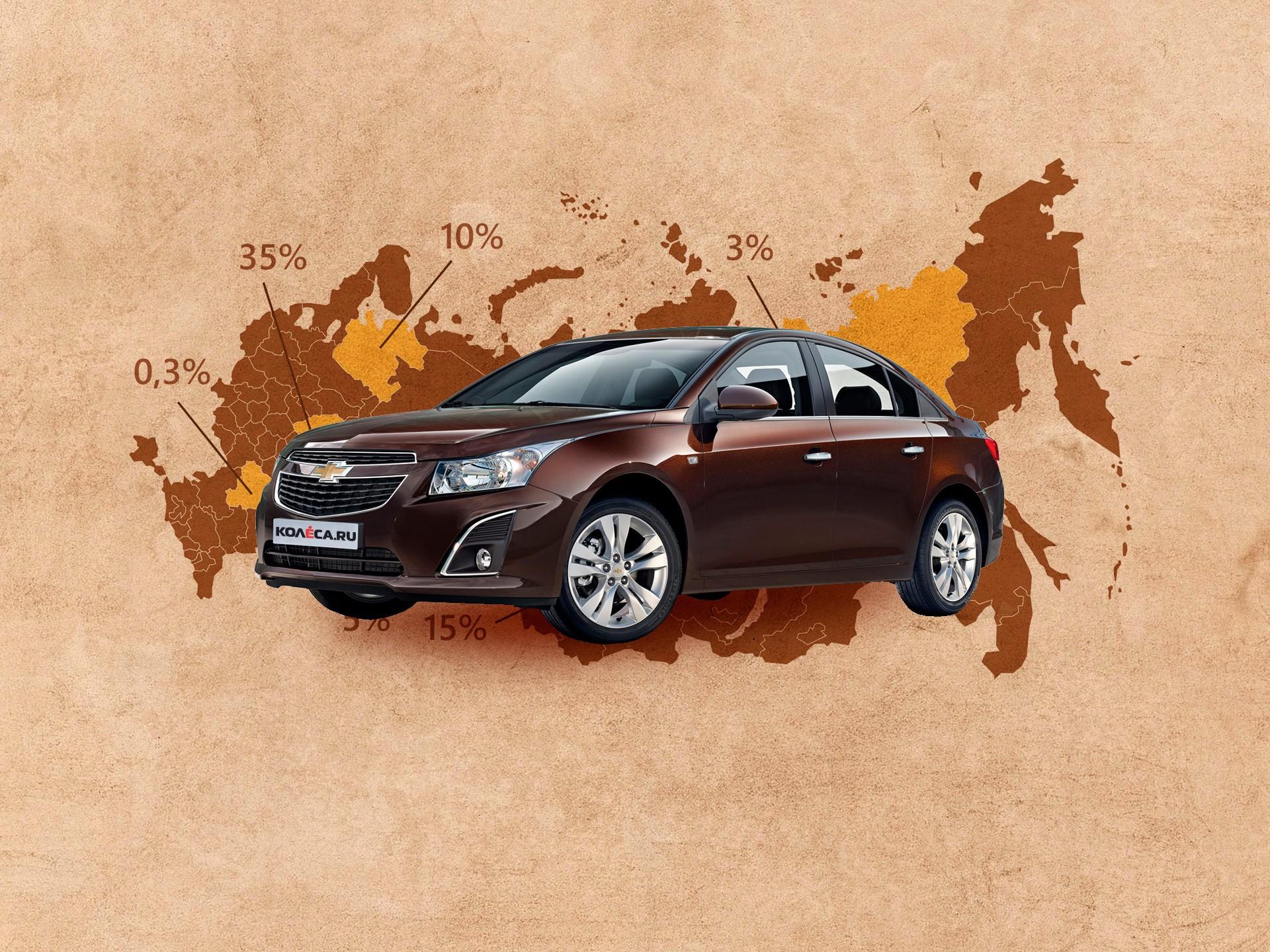 Chevrolet Cruze: гид по покупке