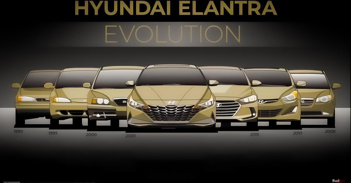Посмотрите на 30-летнюю эволюцию Hyundai Elantra