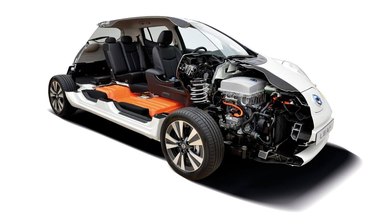Асинхронные двигатели для электрокаров